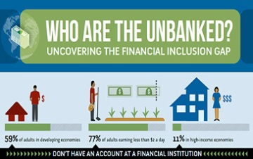 banner-who-are-unbanked-365x230px